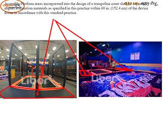 Safety Standard for Trampoline Park 3